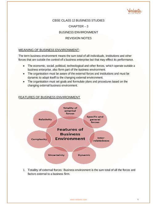 CBSE Class 12 Business Studies Chapter 3 - Business Environment