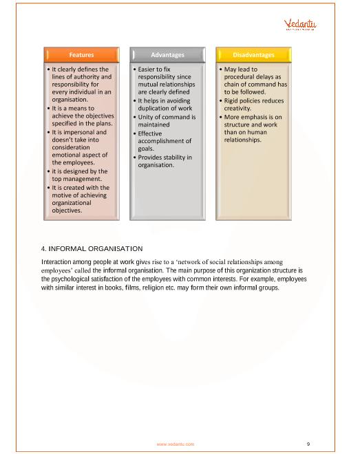 CBSE Class 12 Business Studies Chapter 5 - Organising