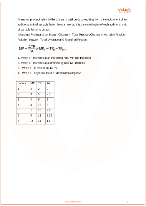 CBSE Class 12 Micro Economics Chapter 3 - Production and Costs