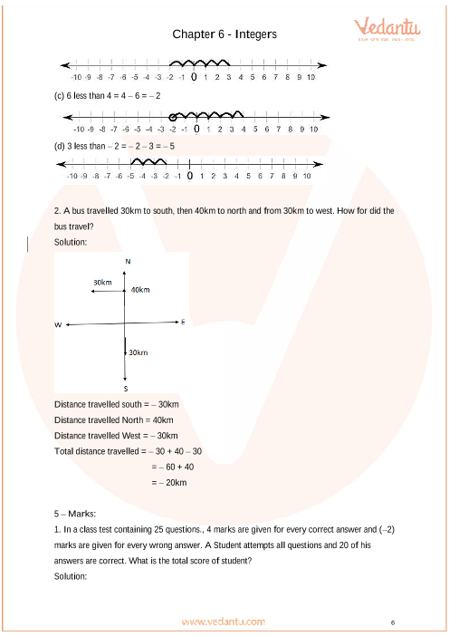 Important Questions for CBSE Class 6 Maths Chapter 6 - Integers