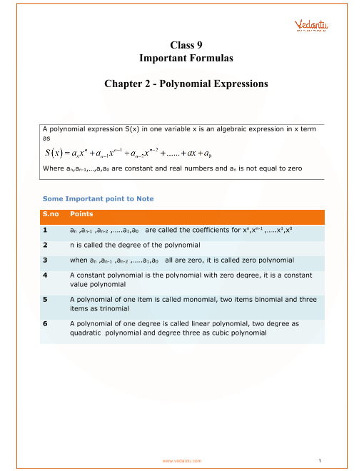 Chapter 2 - Polynomial Expressions part-1