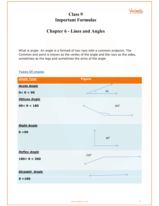 CBSE Class 9 Maths Chapter 6 - Lines and Angles Formulas