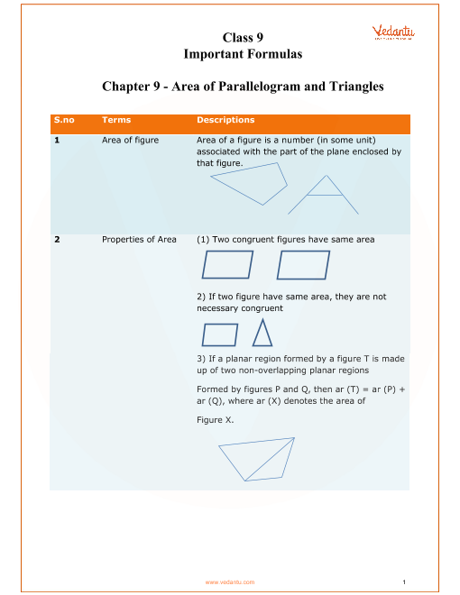 Chapter 9 - Area of Parallelogram and Triangles part-1