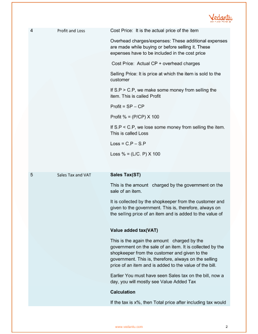 CBSE Class 8 Maths Chapter 8 - Comparing Quantities Formulas