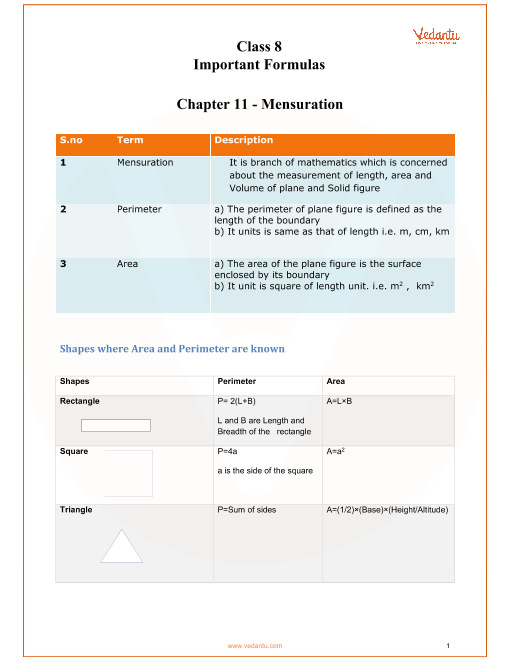 CBSE Class 8 Maths Chapter 11 - Mensuration Formulas
