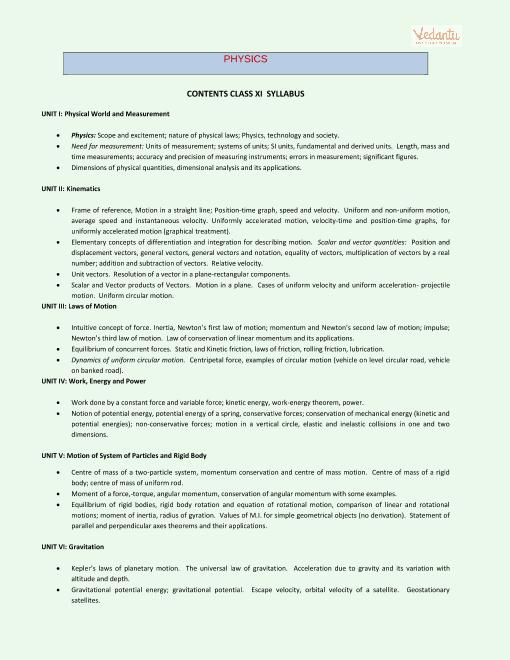 Official-NEET-Physics-Syllabus part-1