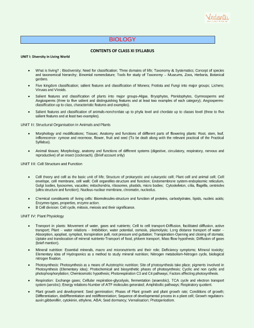 ncert biology class 11 syllabus pdf