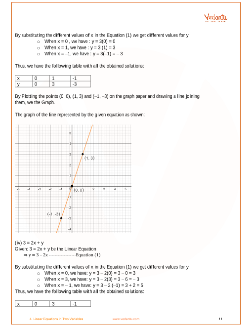 2 4 Practice Writing Linear Equations Answer Key ...
