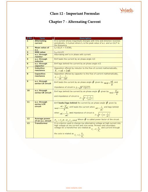 CBSE Class 12 Physics Chapter 7 - Alternating Current Formula - Free PDF