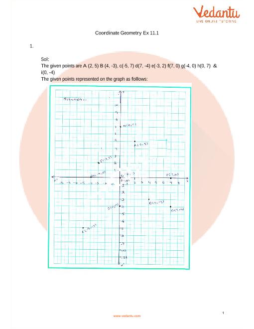 11 - Coordinate geometry part-1