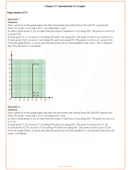 RD Sharma Class 8 Solutions Chapter 27 part-1