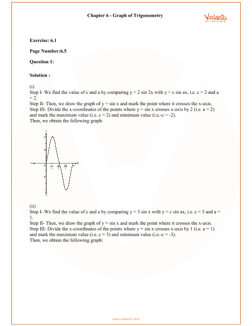 RD Sharma Class 11 Solutions Chapter 6 part-1