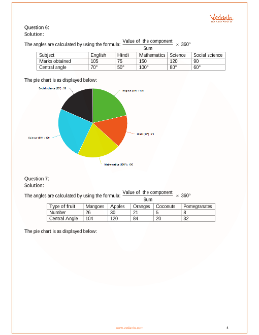 RS Aggarwal Solutions Class 8 Chapter-24 Pie Charts (Ex 24A