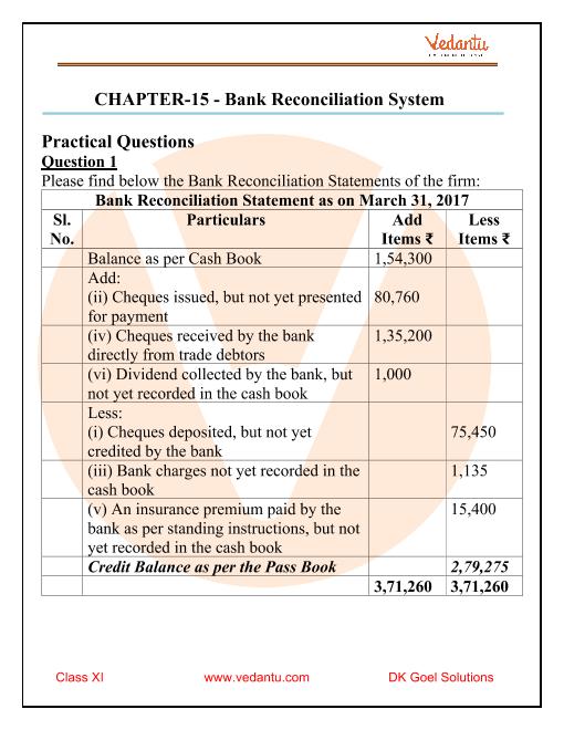 DK Goel Solutions Class 11 Accountancy Chapter 15 Bank Reconciliation Statement part-1