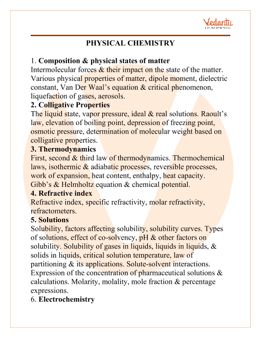 GPAT Syllabus 2020 part-1