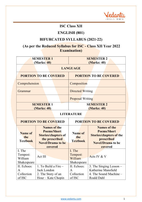 ISC Class 12 English Syllabus part-1