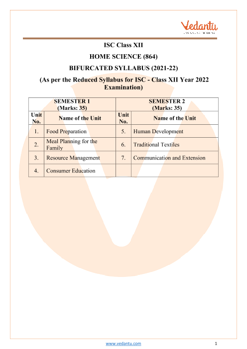 ISC Class 12 Home Science Syllabus part-1