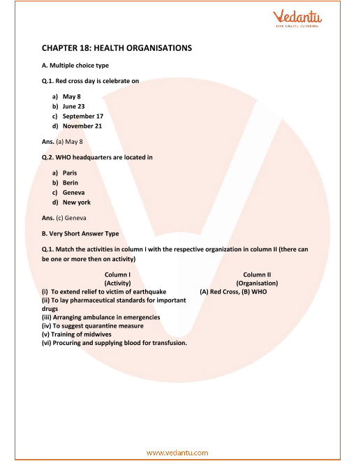 Concise Biology Class 9 ICSE Solutions Chapter 18 Health Organisations part-1