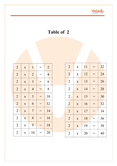 Table of 2 Maths part-1