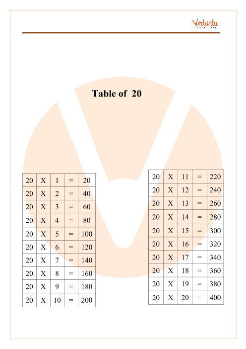 Table of 20 Maths part-1
