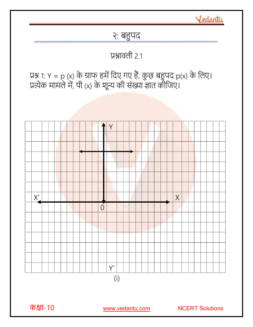 NCERT Solutions for Class 10 Maths Chapter 2 Polynomials part-1