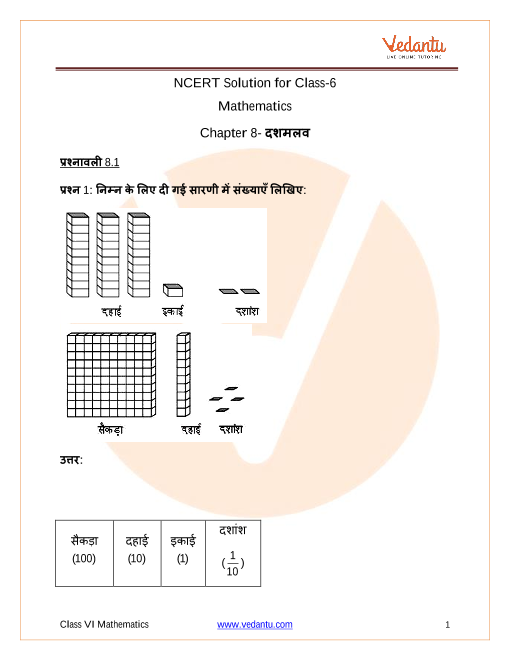 NCERT Solutions for Class 6 Maths Chapter 8 Decimals in Hindi part-1