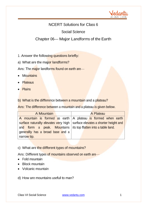 NCERT Solutions for Class 6 Social Science - The Earth Our Habitat Chapter-6 part-1