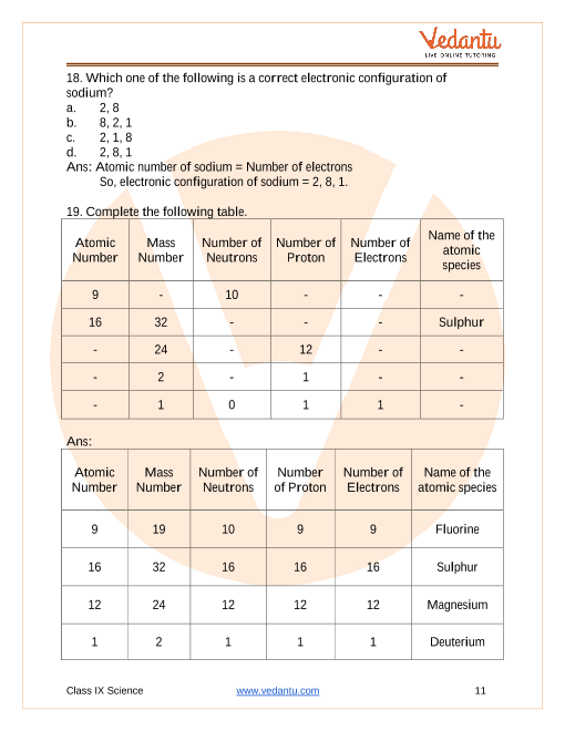NCERT Solutions for Class 9 Science Chapter 4 Structure of