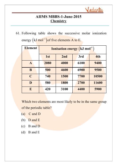 AIIMS 2015 Chemistry Question Paper part-1