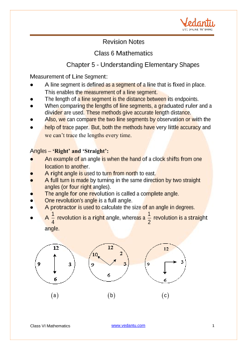 CBSE Class 6 Maths Revision Notes Chapter 5 Understanding Elementary Shapes part-1