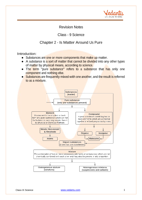 Cbse Class 9 Science Chapter 2 Is Matter Around Us Pure Revision Notes