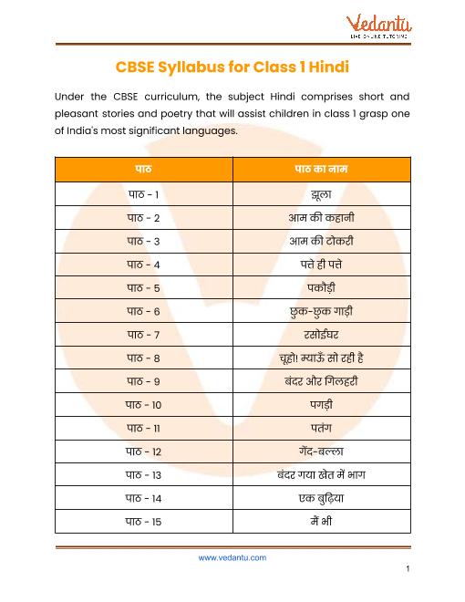 Hindi part-1