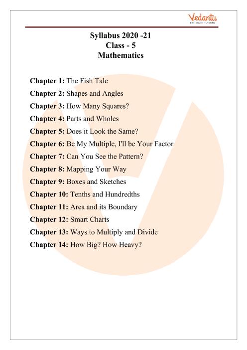 CBSE Class 5 Maths Syllabus part-1