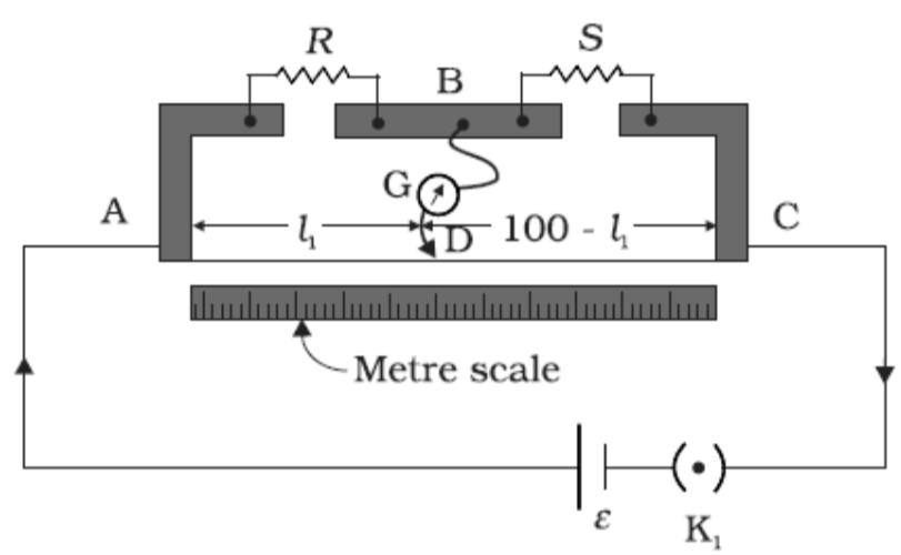 With the help of a circuit diagram explain how a meter ...