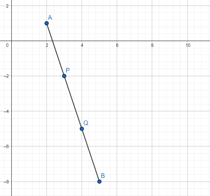 The Line Segment Joining Points A 21 And B 58 Is Trisected