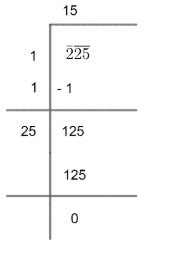 Find The Square Root Of 225 A 12 B 13 C 15 D None Class 8 Maths Cbse There are different ways to calculate the square root of 225. find the square root of 225 a 12 b 13 c