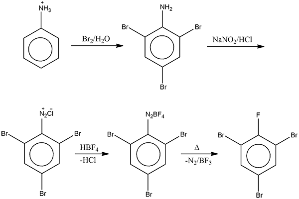 Aniline is treated with aq. Br