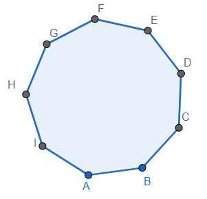 How Many Sides Does A Regular Nonagon Have Class 9 Maths Cbse