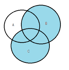 Let A B And C Are Three Sets Draw The Venn Diagram Class 11 Maths Cbse