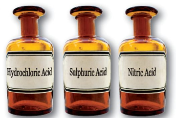 Acids Bases and Salts | Properties of Acids, Bases and Salts