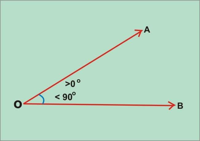Branches of Mathematics   Arithmetic, Algebra, Geometry