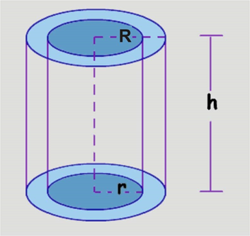Area of Hollow Cylinder - Curved and Total Surface Area of a